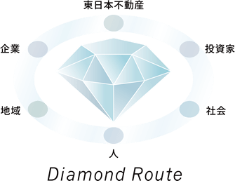 Diamond Route
